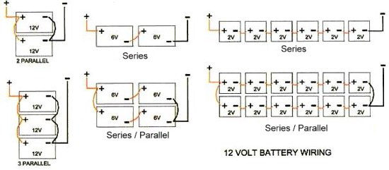 2ce926f10 12v battery bank wiring diagram how to hook up batteries in series wiring batteries in parallel and series at bakdesigns.co