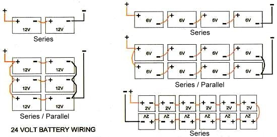 94 battery wiring diagrams rh solarseller com 12 volt battery bank wiring diagram 24 Volt Battery Wiring
