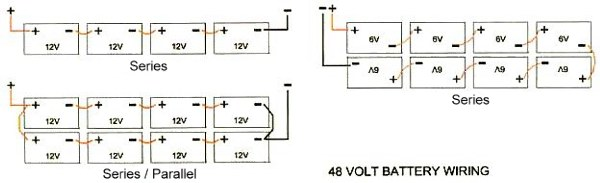 Ezgo 48 Volt Golf Cart Battery Wiring Diagram from www.solarseller.com