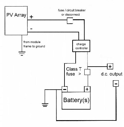 pv system wiring diagram wiring diagram and schematic design solar panel diagram wiring diagrams and schematics
