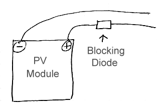 Testing A Blocking Diode on solar inverter datasheet